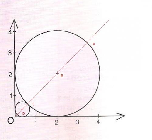 Cercle 2.jpg